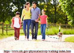 Walking_family-benefits cdc dot gov 8-28-17
